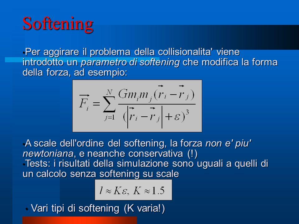 Softening Vari tipi di softening (K varia!)