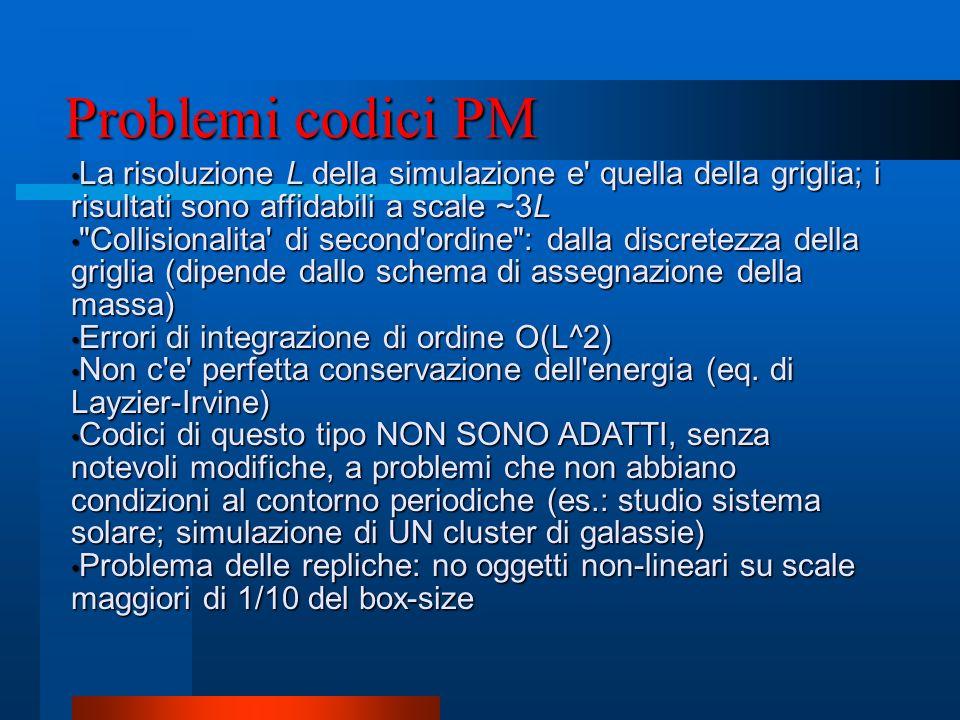 Problemi codici PM La risoluzione L della simulazione e quella della griglia; i risultati sono affidabili a scale ~3L.