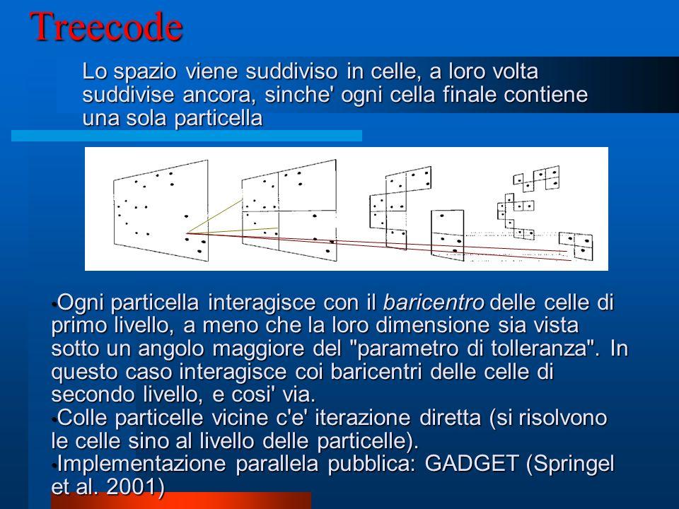 Treecode Lo spazio viene suddiviso in celle, a loro volta suddivise ancora, sinche ogni cella finale contiene una sola particella.