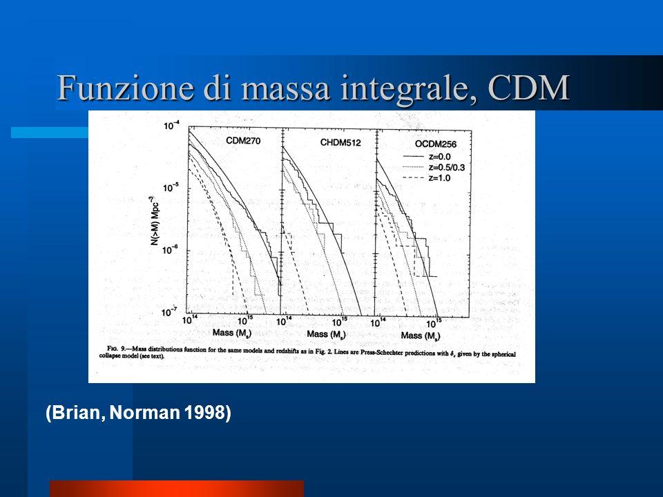 Funzione di massa integrale, CDM