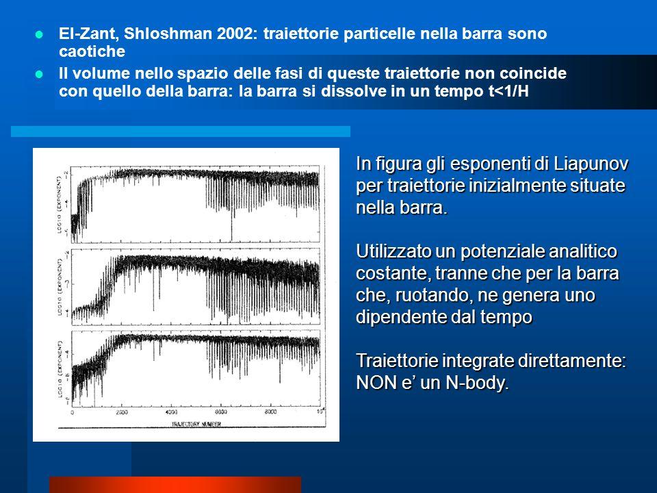 El-Zant, Shloshman 2002: traiettorie particelle nella barra sono caotiche
