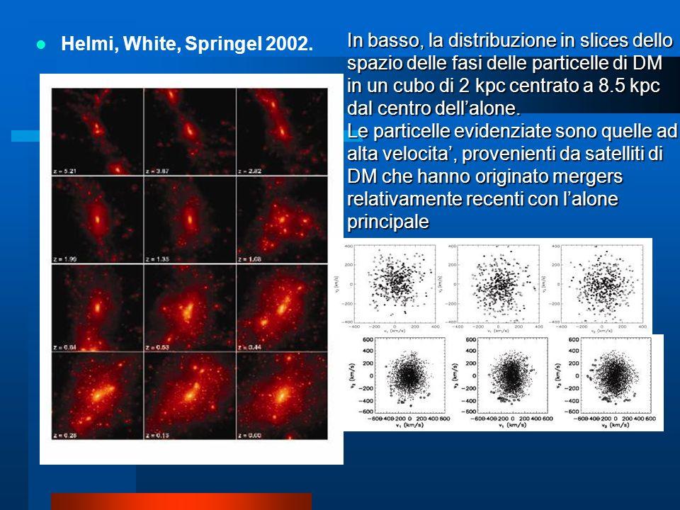 Helmi, White, Springel 2002.