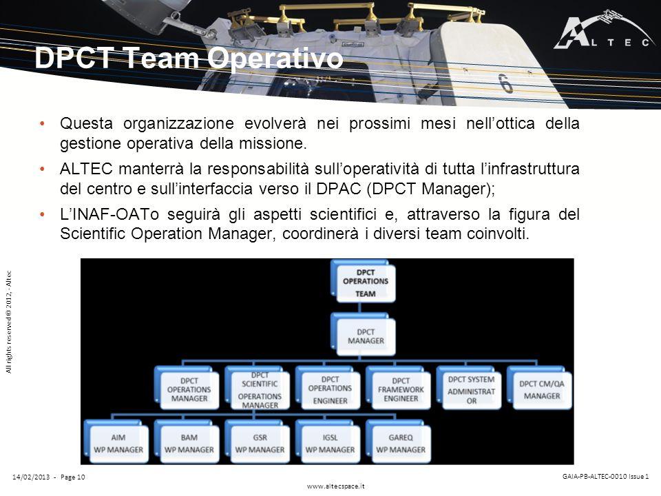 DPCT Team Operativo Questa organizzazione evolverà nei prossimi mesi nell'ottica della gestione operativa della missione.