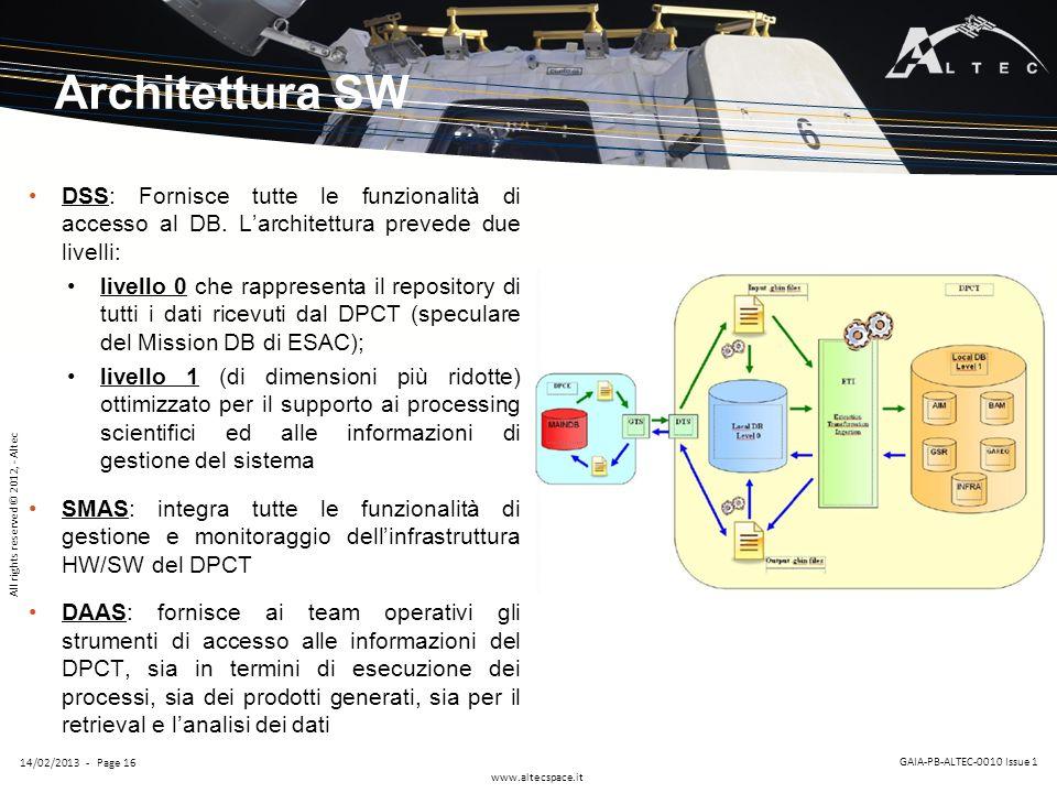 Architettura SW DSS: Fornisce tutte le funzionalità di accesso al DB. L'architettura prevede due livelli: