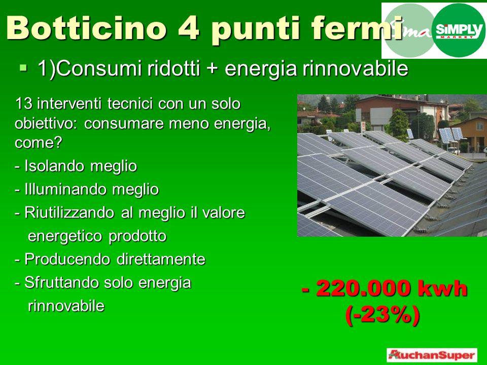 1)Consumi ridotti + energia rinnovabile