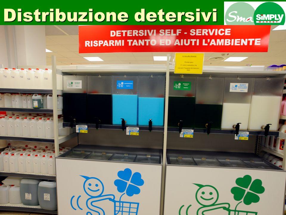 Distribuzione detersivi