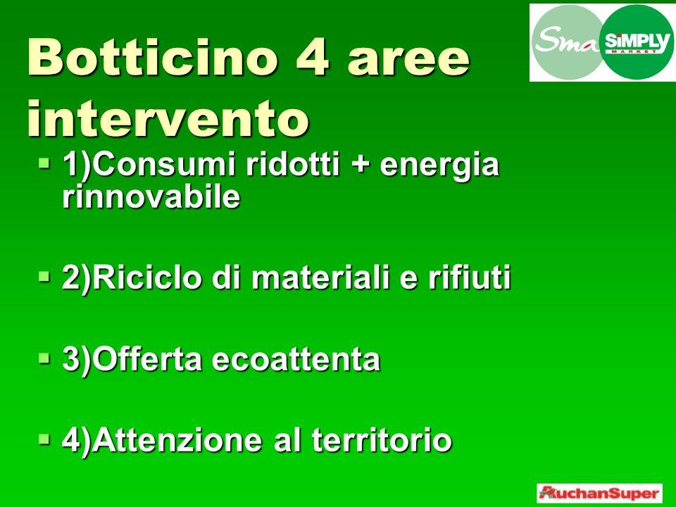 Botticino 4 aree intervento