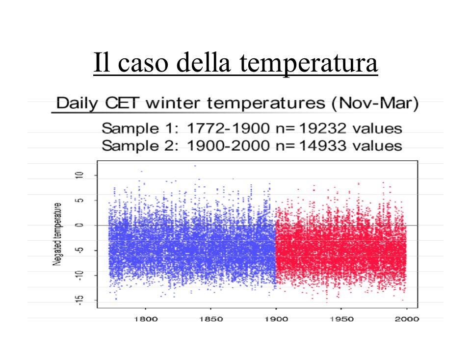 Il caso della temperatura