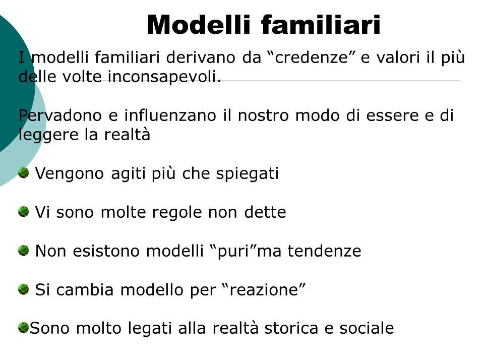 Modelli familiari I modelli familiari derivano da credenze e valori il più delle volte inconsapevoli.
