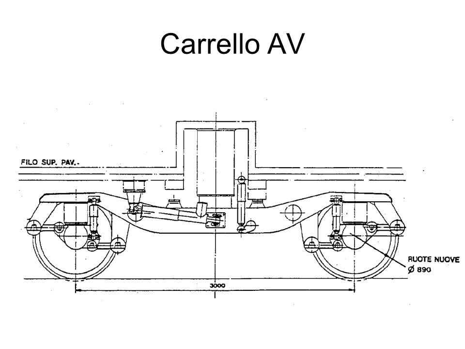 Carrello AV