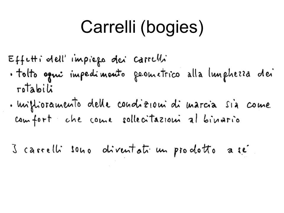 Carrelli (bogies)