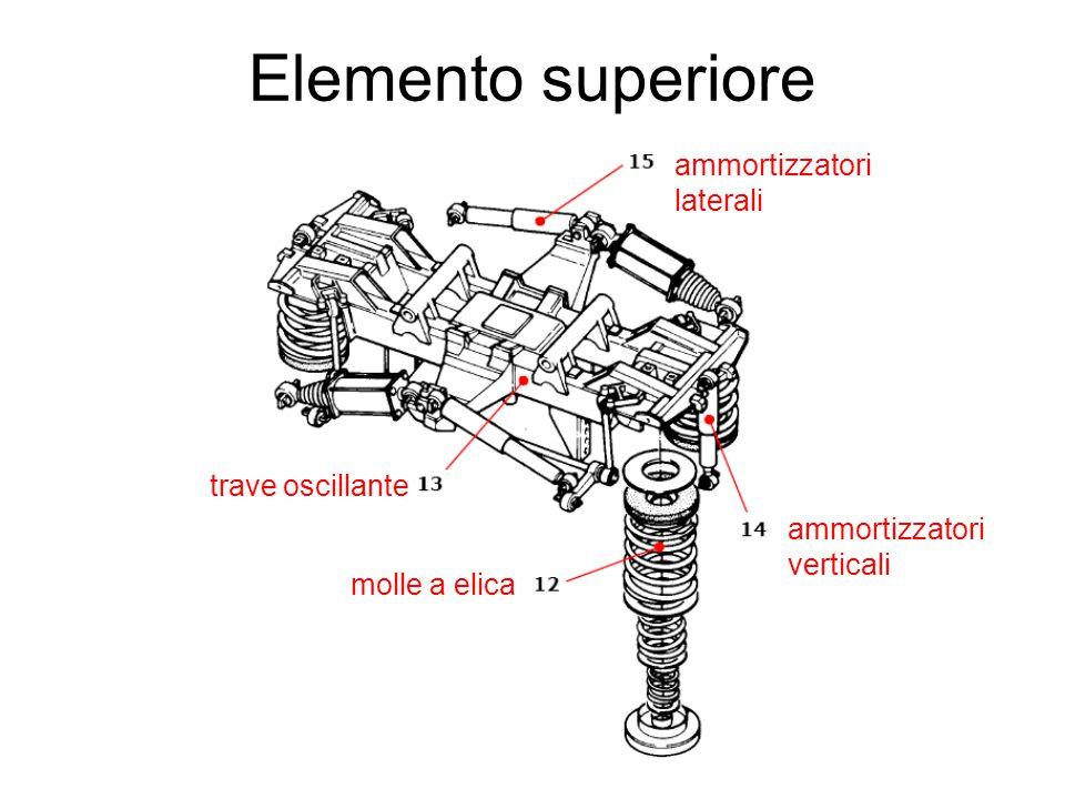 Elemento superiore laterali trave oscillante ammortizzatori verticali