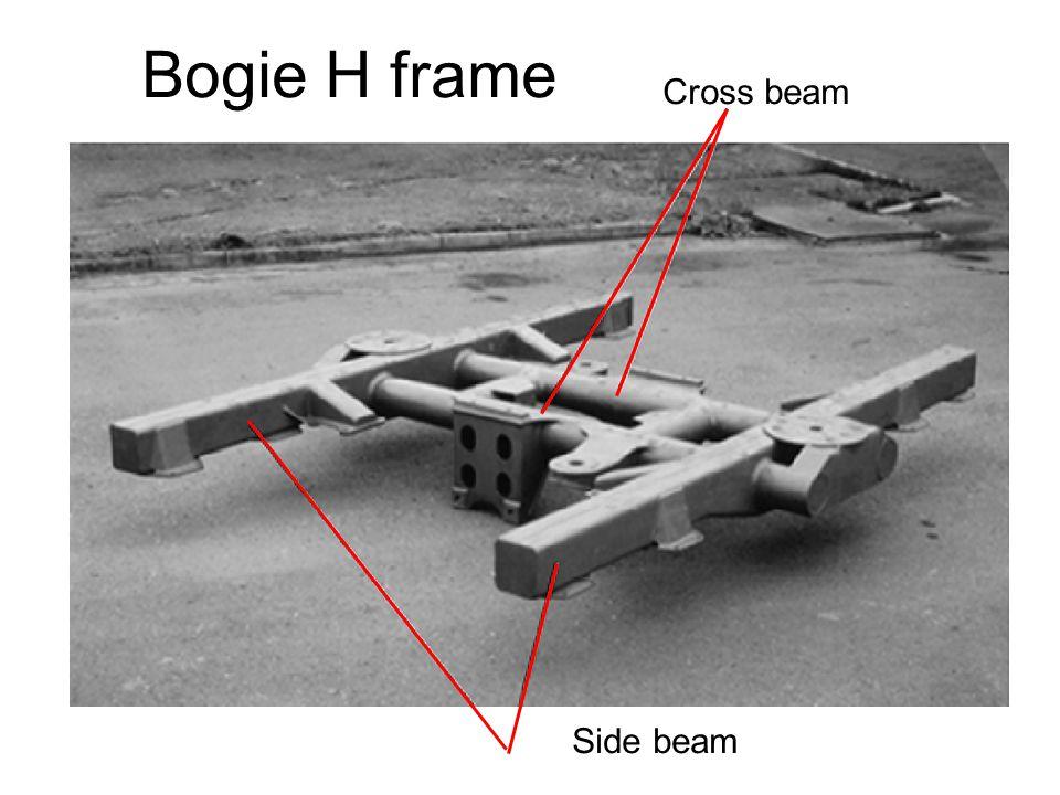 Bogie H frame Cross beam Side beam