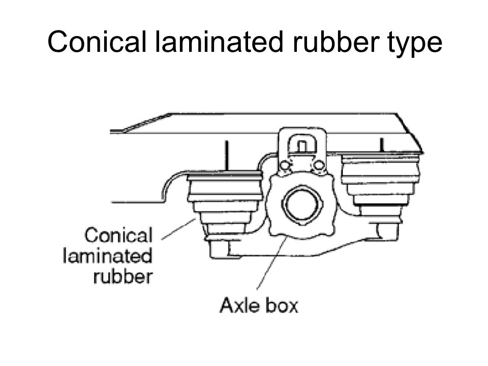 Conical laminated rubber type