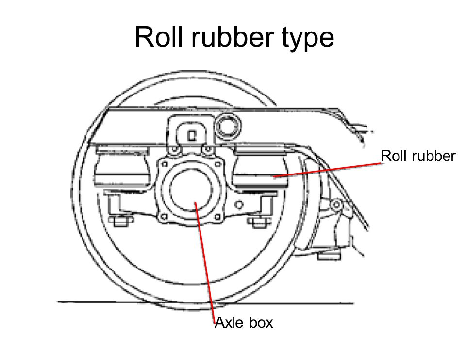 Roll rubber type Roll rubber Axle box