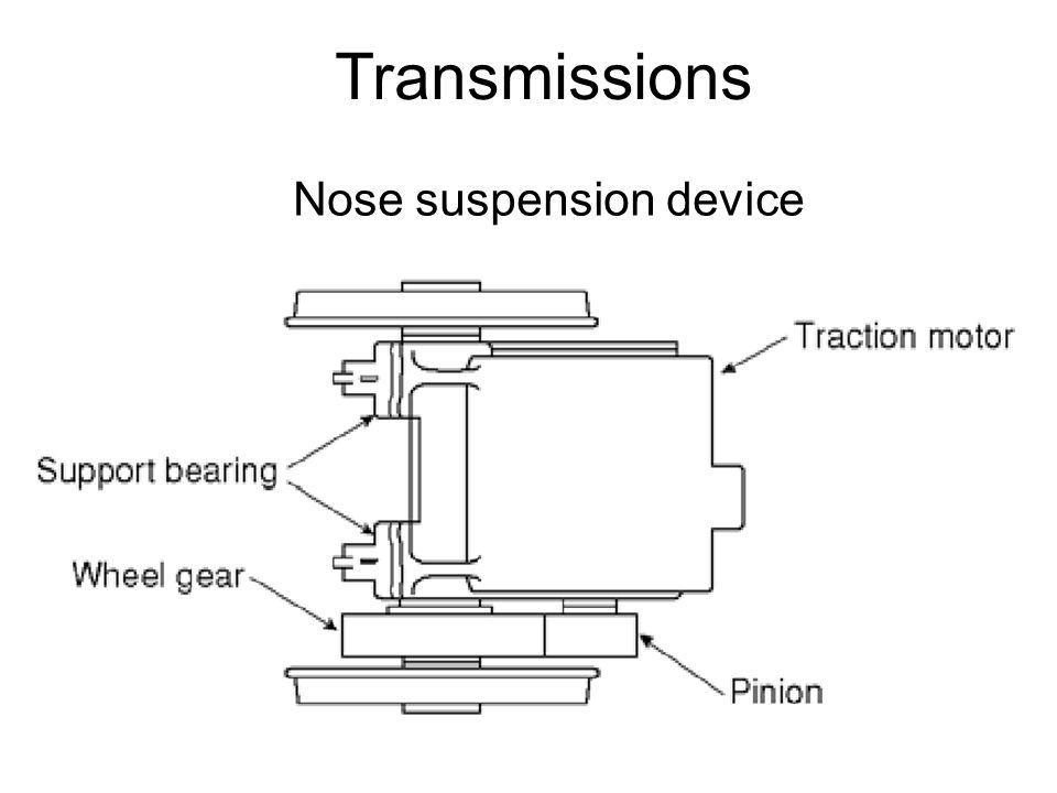 Transmissions Nose suspension device