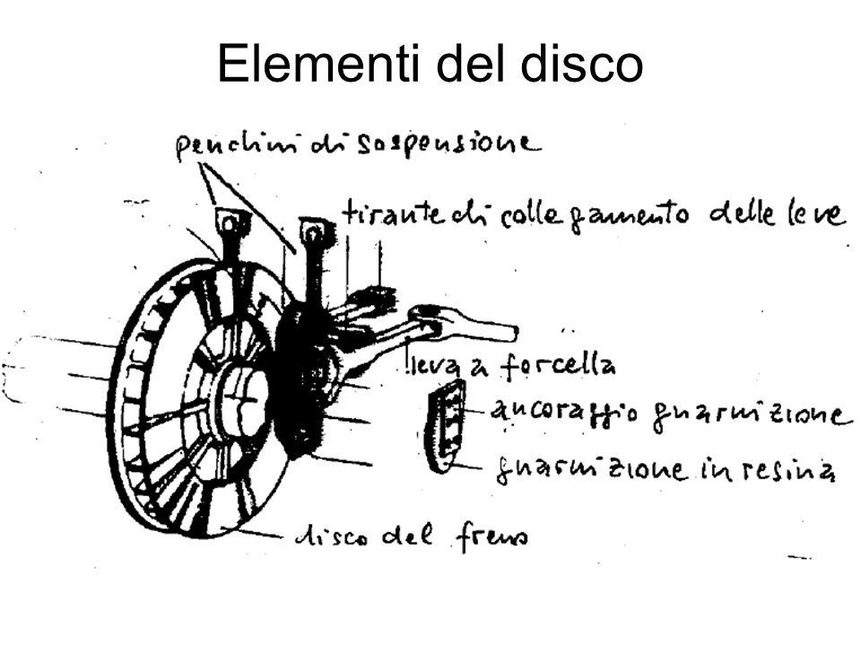 Elementi del disco