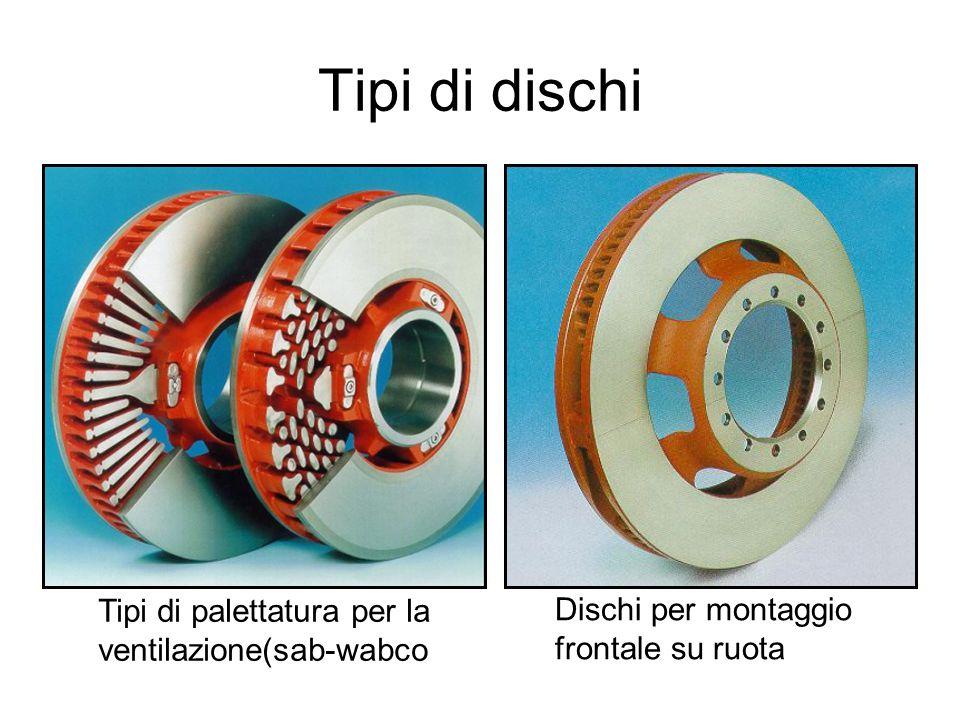 Tipi di dischi Tipi di palettatura per la ventilazione(sab-wabco