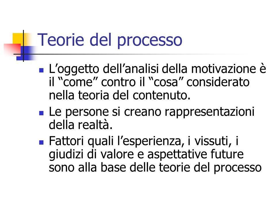 Teorie del processo L'oggetto dell'analisi della motivazione è il come contro il cosa considerato nella teoria del contenuto.