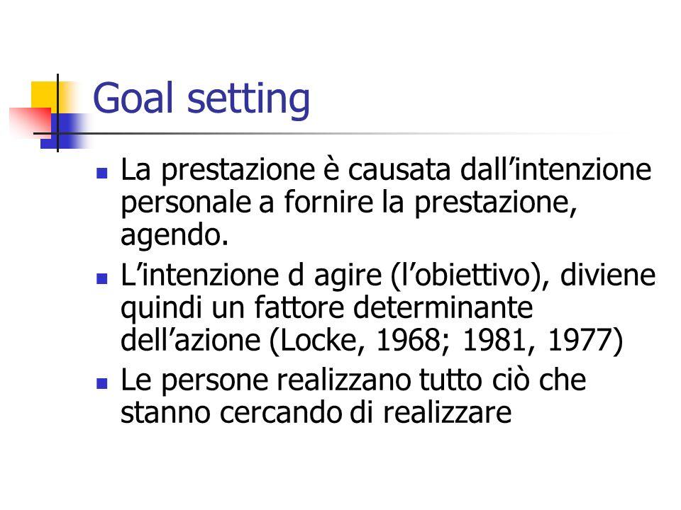 Goal setting La prestazione è causata dall'intenzione personale a fornire la prestazione, agendo.
