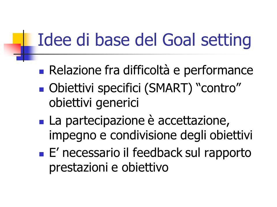 Idee di base del Goal setting