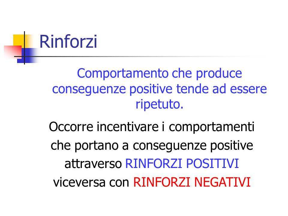 Rinforzi Comportamento che produce conseguenze positive tende ad essere ripetuto. Occorre incentivare i comportamenti.