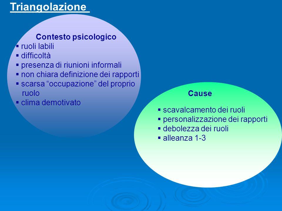 Triangolazione Contesto psicologico ruoli labili difficoltà