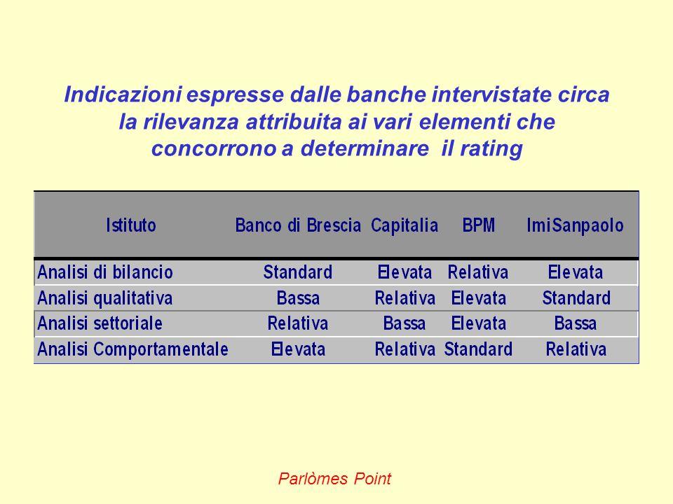Indicazioni espresse dalle banche intervistate circa la rilevanza attribuita ai vari elementi che concorrono a determinare il rating