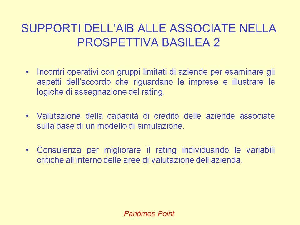 SUPPORTI DELL'AIB ALLE ASSOCIATE NELLA PROSPETTIVA BASILEA 2