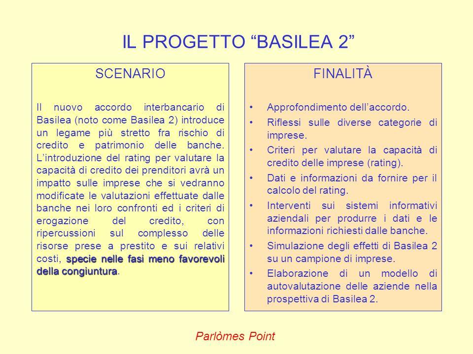 IL PROGETTO BASILEA 2 SCENARIO FINALITÀ