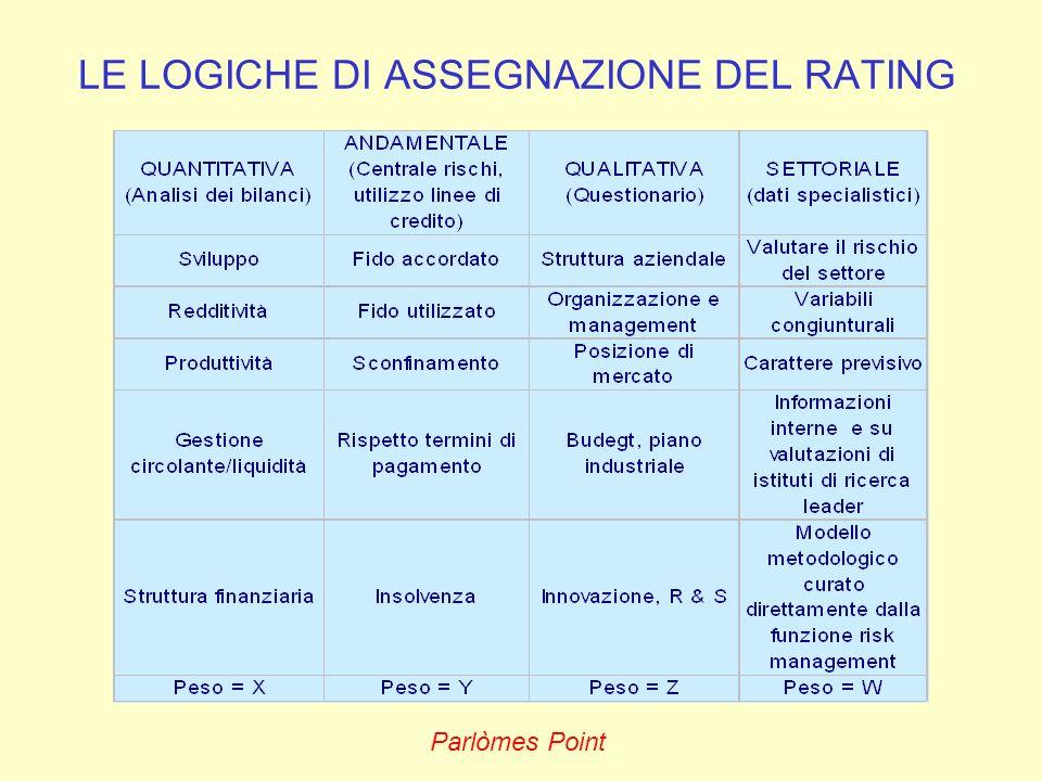 LE LOGICHE DI ASSEGNAZIONE DEL RATING
