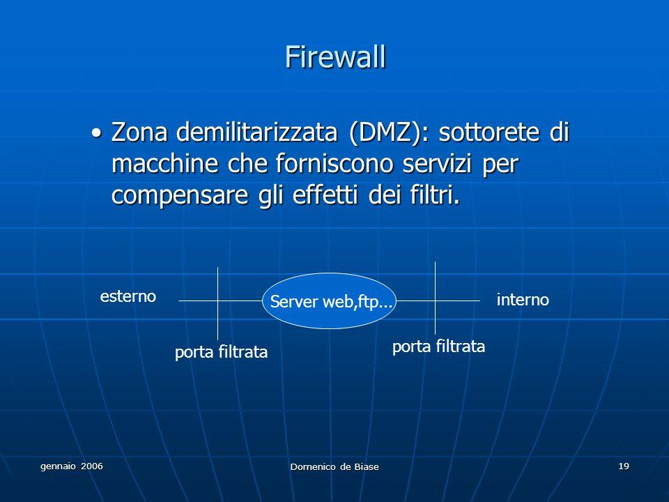 Firewall Zona demilitarizzata (DMZ): sottorete di macchine che forniscono servizi per compensare gli effetti dei filtri.