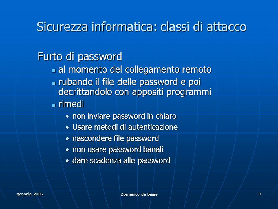 Sicurezza informatica: classi di attacco