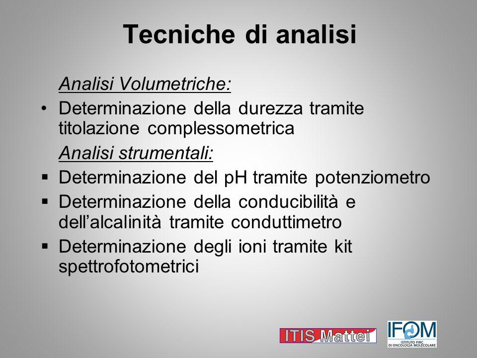 Tecniche di analisi Analisi Volumetriche: