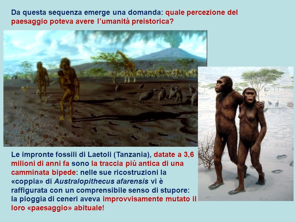 Da questa sequenza emerge una domanda: quale percezione del paesaggio poteva avere l'umanità preistorica