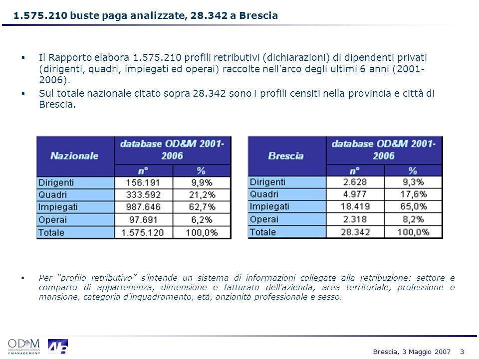 1.575.210 buste paga analizzate, 28.342 a Brescia