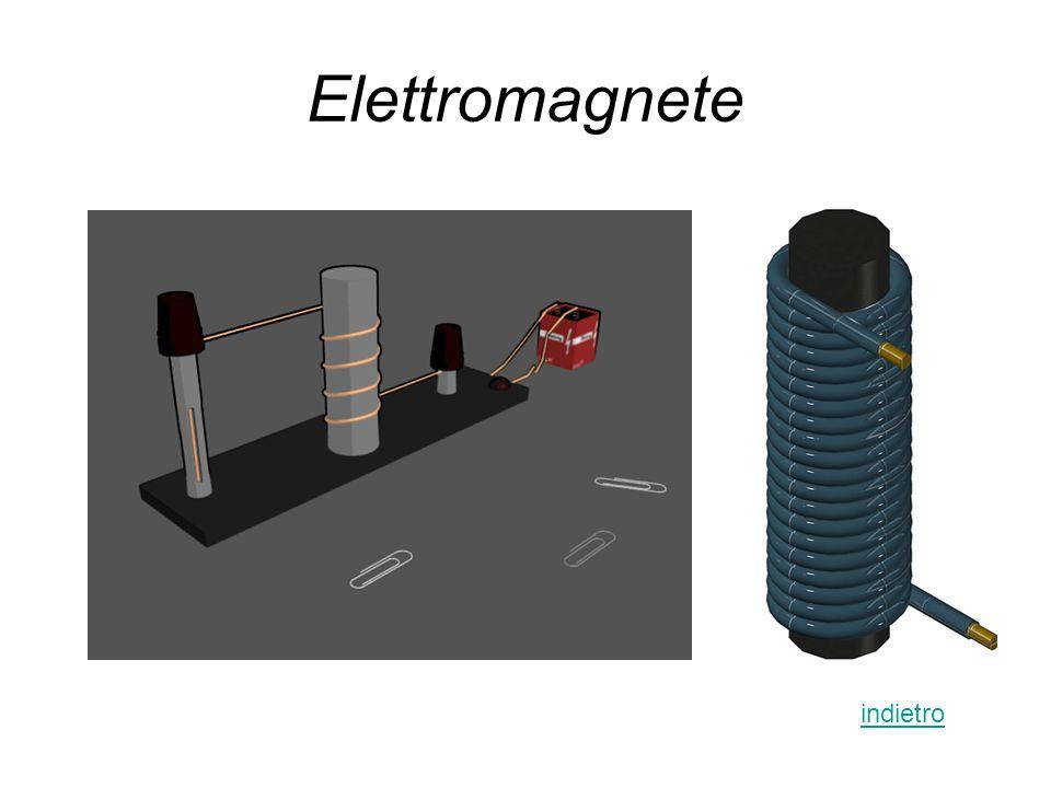 Elettromagnete indietro