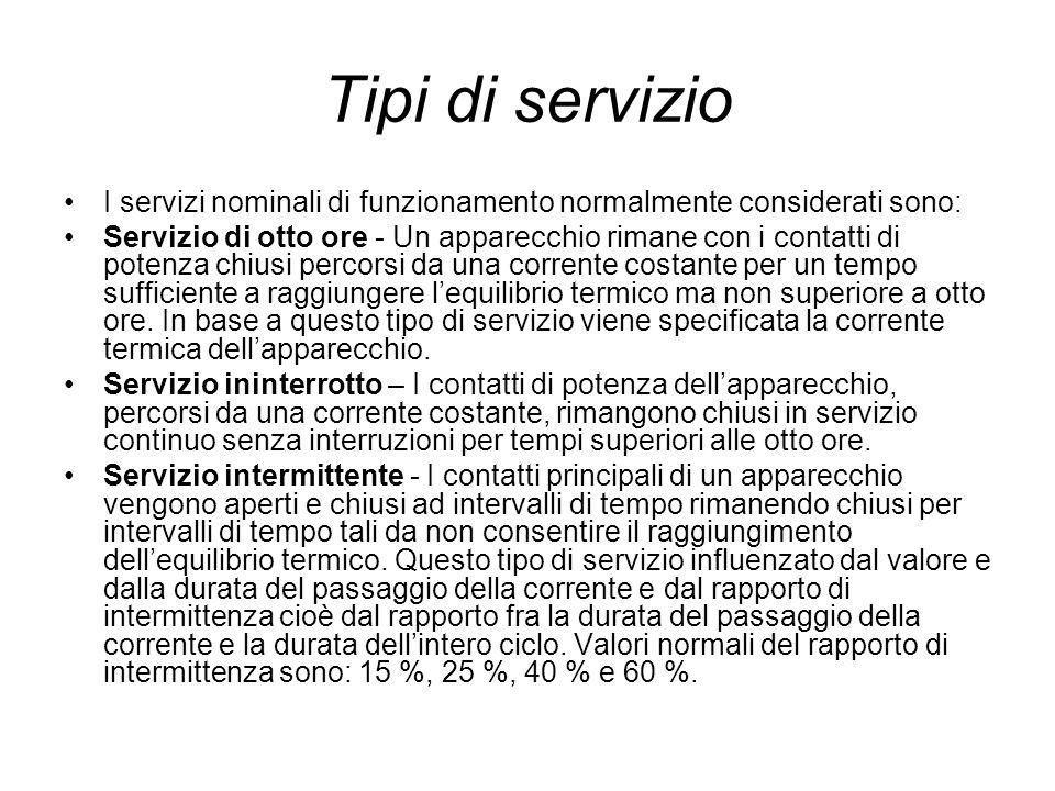 Tipi di servizio I servizi nominali di funzionamento normalmente considerati sono: