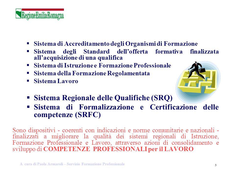 Sistema Regionale delle Qualifiche (SRQ)