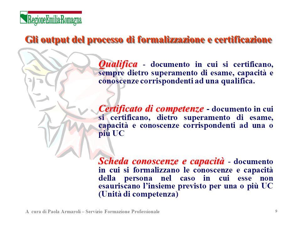 Gli output del processo di formalizzazione e certificazione