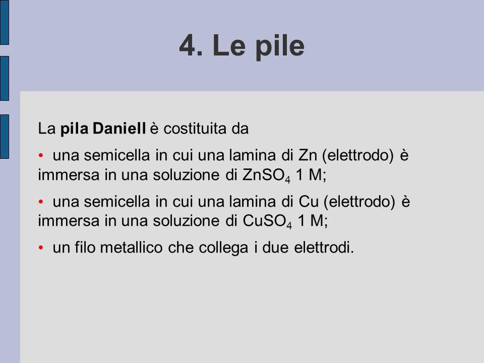 4. Le pile La pila Daniell è costituita da