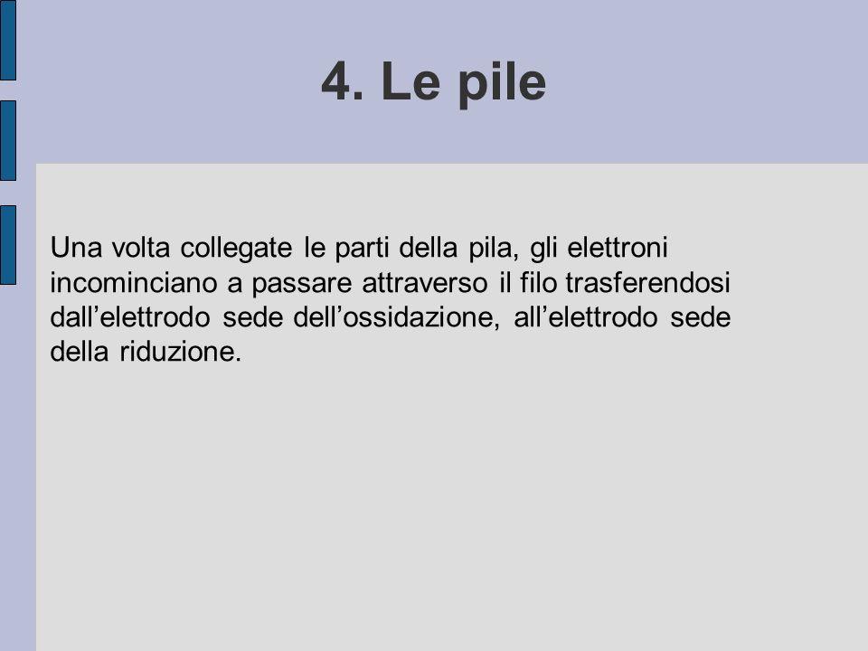 4. Le pile