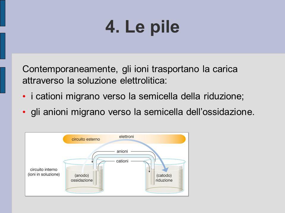 4. Le pile Contemporaneamente, gli ioni trasportano la carica attraverso la soluzione elettrolitica: