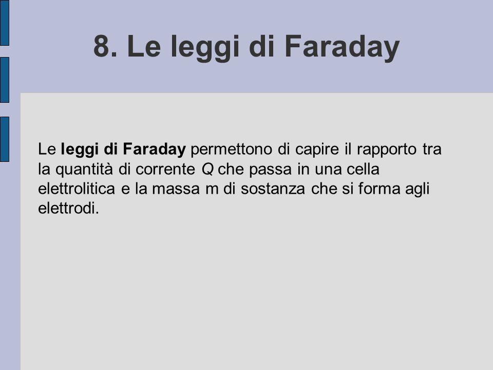 8. Le leggi di Faraday