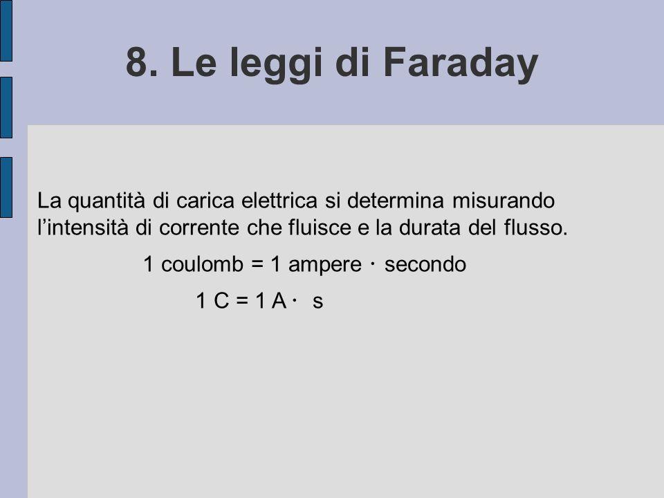 8. Le leggi di Faraday La quantità di carica elettrica si determina misurando l'intensità di corrente che fluisce e la durata del flusso.