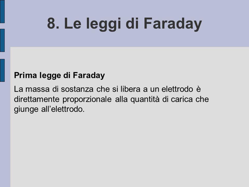 8. Le leggi di Faraday Prima legge di Faraday