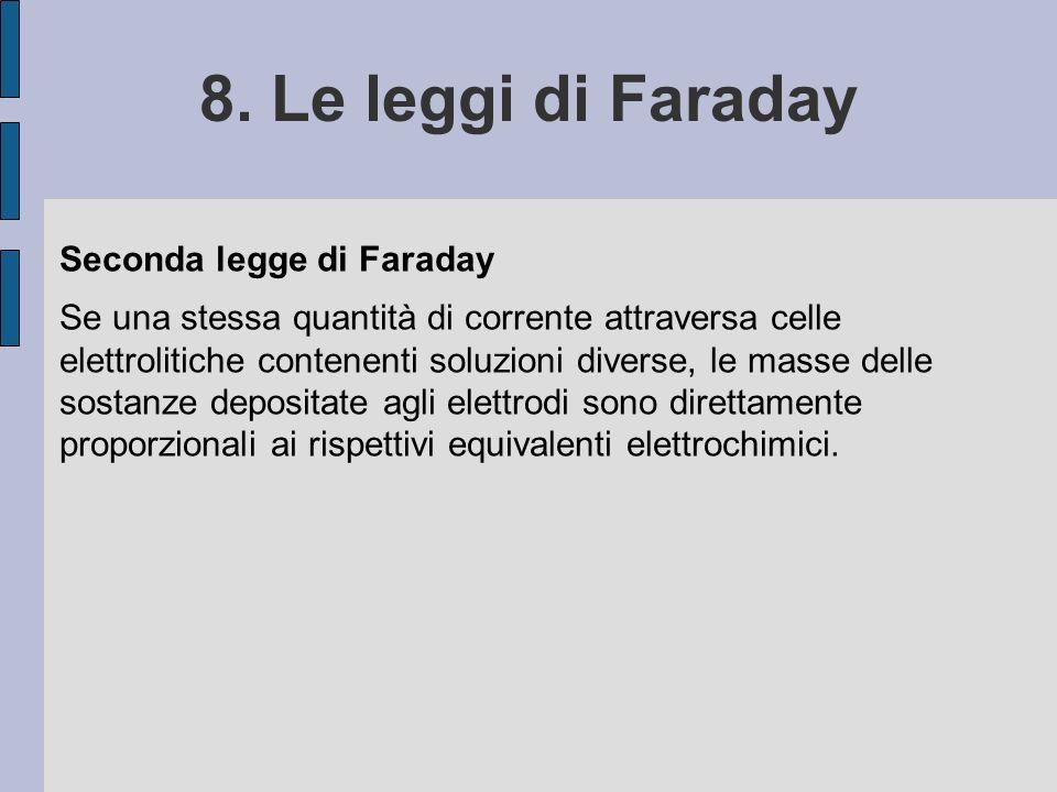 8. Le leggi di Faraday Seconda legge di Faraday