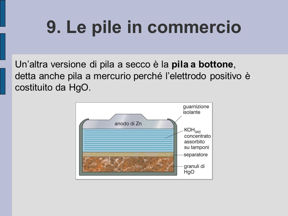 9. Le pile in commercio