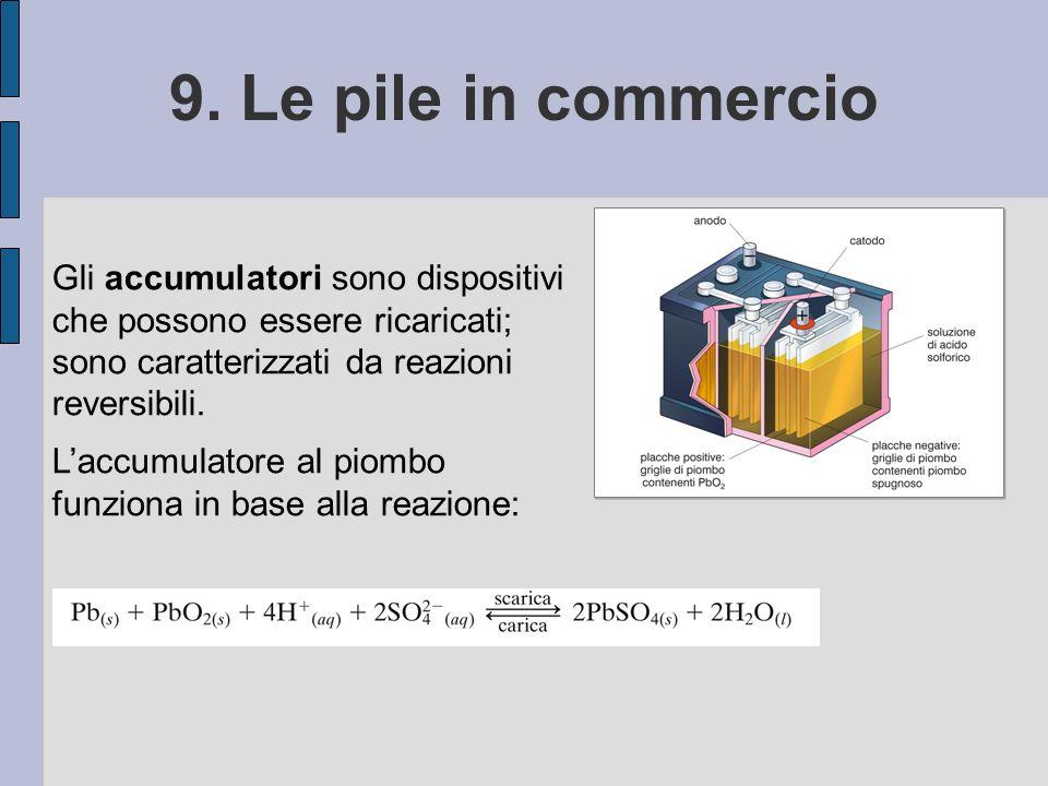 9. Le pile in commercio Gli accumulatori sono dispositivi che possono essere ricaricati; sono caratterizzati da reazioni reversibili.