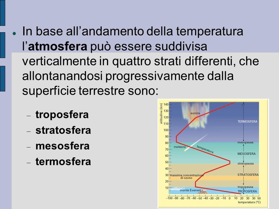 In base all'andamento della temperatura l'atmosfera può essere suddivisa verticalmente in quattro strati differenti, che allontanandosi progressivamente dalla superficie terrestre sono: